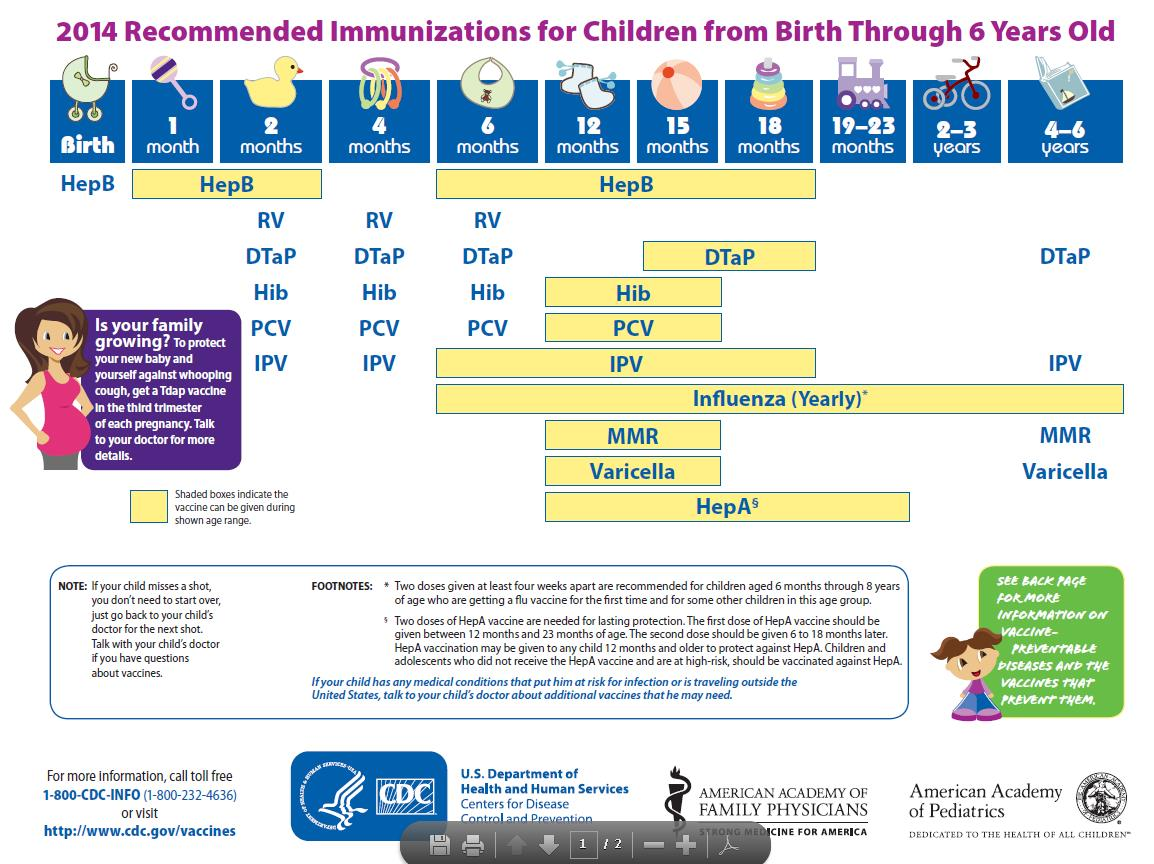 National Immunization Awareness Month Babies And Pregnant